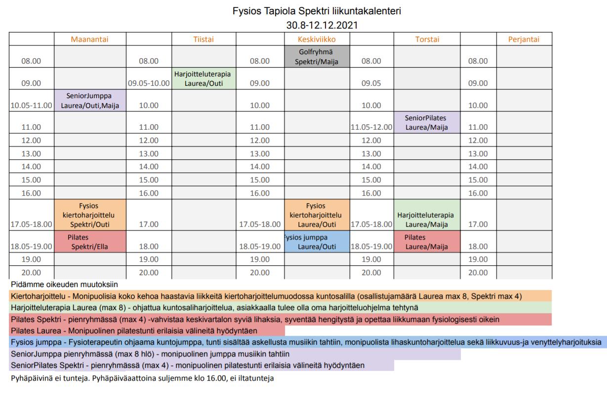 Fysios Tapiola Spektri ryhmäliikuntakalenteri 2021